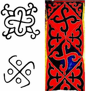 Avars (Caucasus) - Old Avarian popular symbols appearing on stone and felt