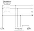 Frigorifero impianto elettrico di casa sezione cavi - Messa a terra impianto elettrico casa ...