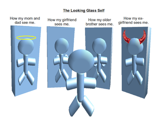 Looking glass self - This drawing depicts the looking-glass self. The person at the front of the image is looking into four mirrors, each of which reflects someone else's image of him back to him.