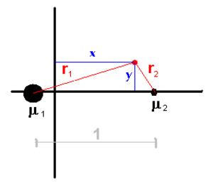 Jacobi integral - Co-rotating system