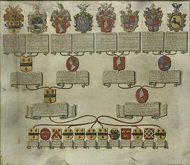 Wapenkaart met de wapens van de zes kinderen van Jan van de Poll en Margaretha Rendorp en die van hun echtgenoten; en hun kwartierstaat met acht kwartieren
