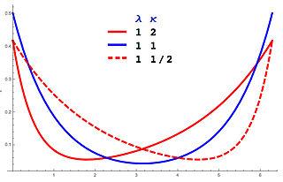 Wrapped asymmetric Laplace distribution