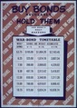 """Buy War Bonds Regularly Hold Them"" - NARA - 514012.tif"