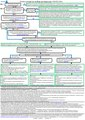 Алгоритм выбора респиратора (NIOSH 2004) 31 мая 2014г +.pdf