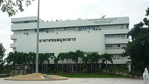 Thaksin University - The Institute of Foreign Language