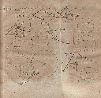 Guillaume de l'Hôpital - Illustration of Solutio problematis physico mathematici published in Acta Eruditorum, 1695