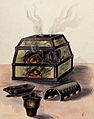 Alchemy; a furnace with some parts removed (?). Watercolour, Wellcome V0025753.jpg