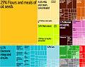 Andorra Export Treemap.jpg