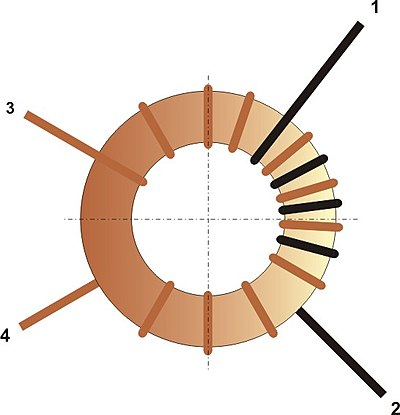 coil winding technology the toroidal core winding technology an electric coil or winding is created by winding an electrical conductor e g copper wire through the circular