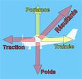 Avion vecteurs.png