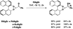 Chiral auxiliary - Diastereoselective addition between Grignard and BINOL protected aldehyde