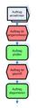 Beispiel ereignisorientierte Prozesskette (EPK).png