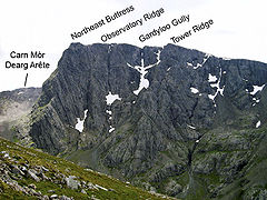 The north face, with key features marked. The Carn Dearg Buttress and Castle Ridge are to the right of the photo.