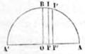 Bovier-Lapierre - Traité élémentaire de trigonométrie rectiligne 1868, illust p041.png