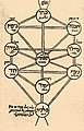 Brockhaus and Efron Jewish Encyclopedia e9 049-0.jpg