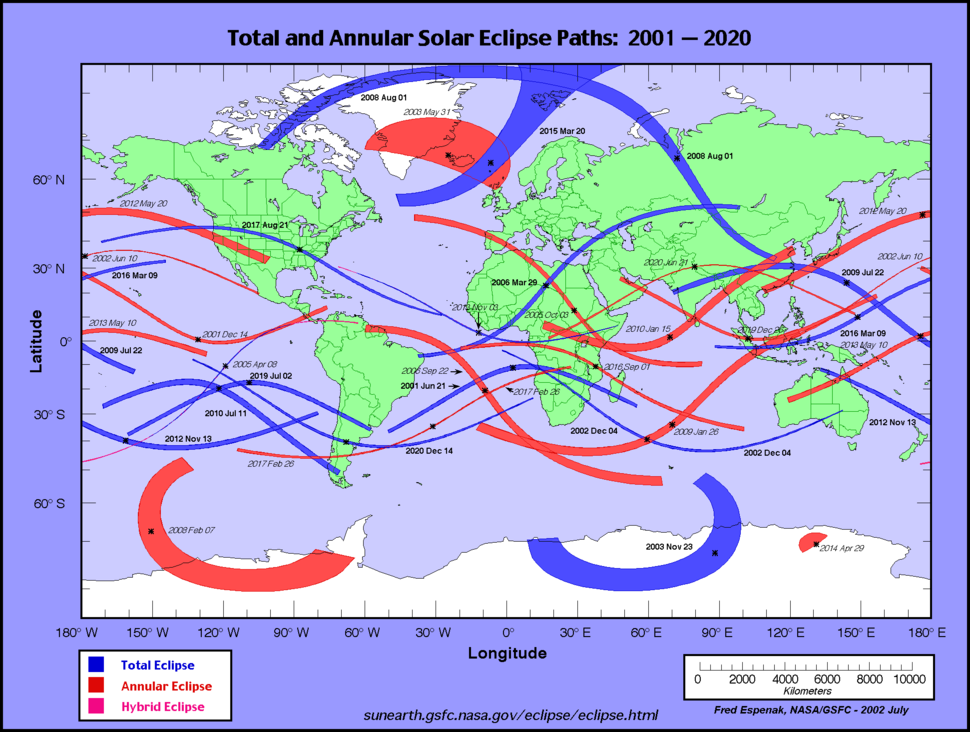 Central eclipses 2001-2020