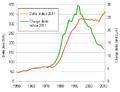 Charge dette publique belge.png