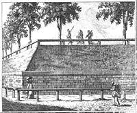 Chodowiecki Basedow Tafel 80 d.jpg