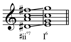 Common tone (chord) - Image: Common tone diminished seventh chord
