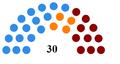 Composición de la cámara de diputados dela Provincia de La Pampa.png