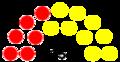 Consejo Legislativo del Estado Carabobo 2004.png