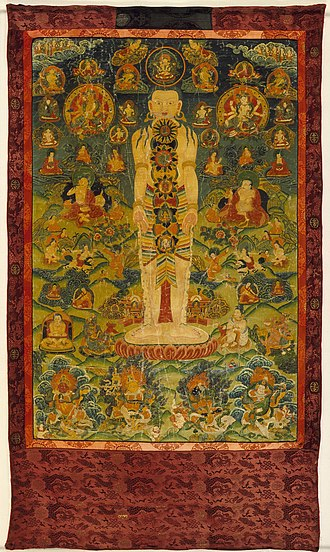 Chakra - A Tibetan thangka with a diagram showing six chakras.
