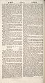 Cyclopaedia, Chambers - Volume 1 - 0127.jpg