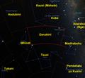 Darubini Telescopium.png