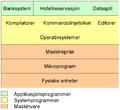 Datasystem oversikt norwegian.png