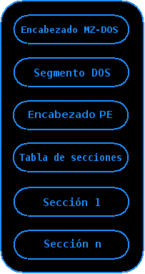 Diagram PE (es).png