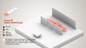 Fichier:Dualité onde-corpuscule.ogv