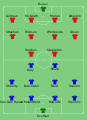 Everton vs Man Utd 1985-05-18.svg