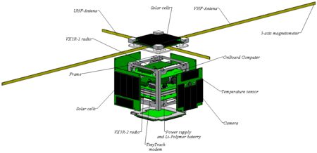 F-1 CubeSat exploded view.png
