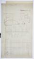 Fasadritning, fastigheten nr 4 Hamngatan. Taklagsritning - Hallwylska museet - 105280.tif