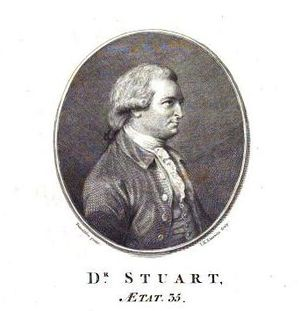 Gilbert Stuart (writer) - Gilbert Stuart, engraving by John Keyse Sherwin after John Donaldson
