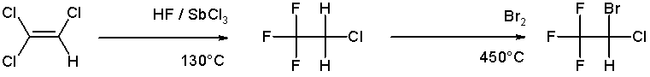 Halothan Synthese