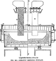 Heroult refining furnace Longitudinal view Stoughton.PNG