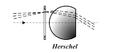 Herschel 1768.png