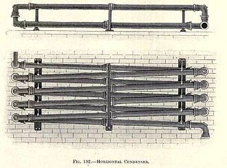 History of manufactured fuel gases - Horizontal Air Cooled Condenser