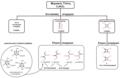 Isomerism-tetroses.png