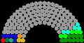 Jordanian House of Representatives.png