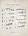 Lichenes Helvetici III IV 1842 002.jpg