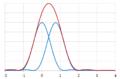 Limite en diffraction - Tous critères dépassés.png