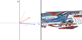 Linear transform of vectors and image - deformation.png