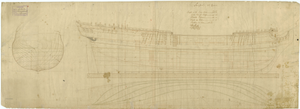 HMS Liverpool (1758) - Plan showing the body plan, sheer lines with inboard detail and longitudinal half breadth as proposed for the Liverpool, 1756
