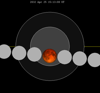 Lunar eclipse chart close-2032Apr25.png