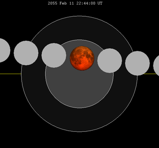February 2055 lunar eclipse