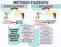 Método Fazsufu - Experimentaciones orgásmicas y eyaculatorias en hombres y mujeres.jpg