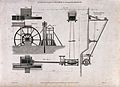 Machinery designed by Smeaton for extracting coal from the p Wellcome V0023575.jpg