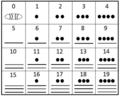 Maya Zahlen bis 19.png